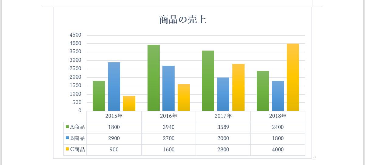 棒グラフ完成例