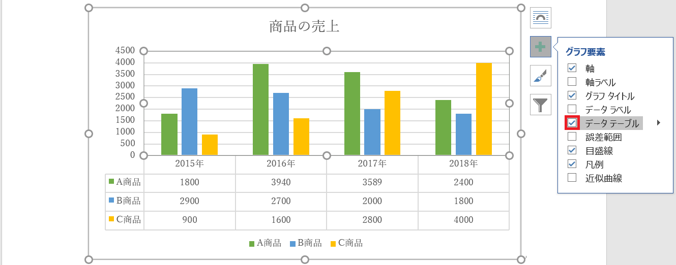 棒グラフに表を追加する完了