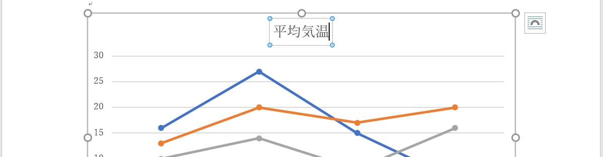 折れ線グラフのタイトル編集完了