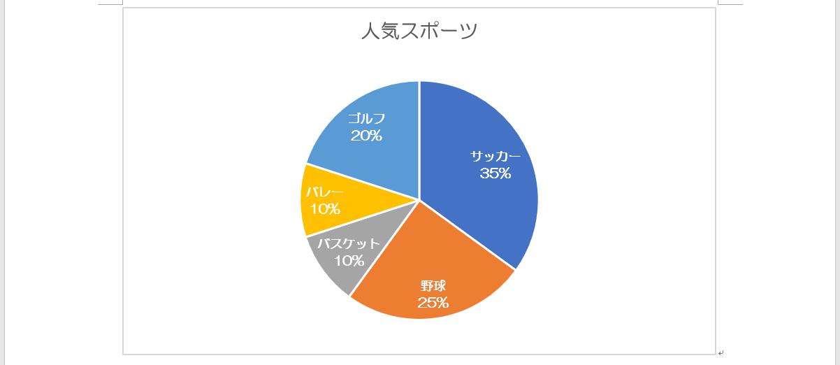 円グラフ完成例