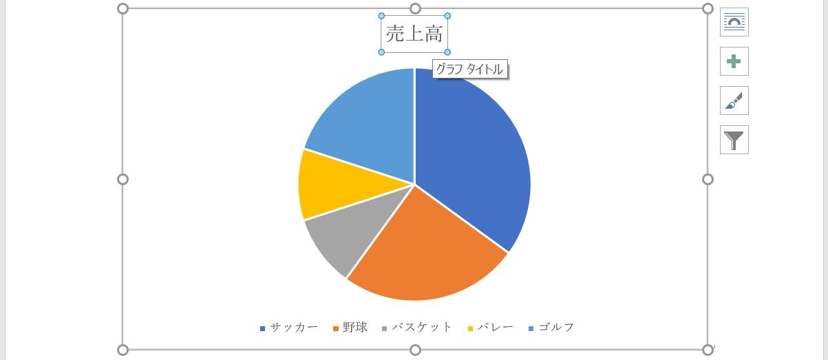 円グラフのタイトルを選択