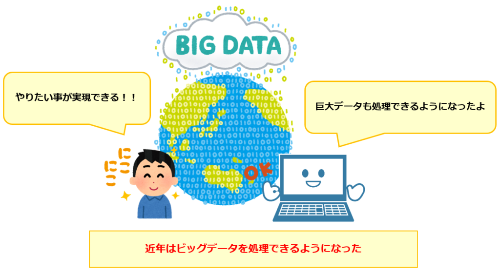 ビッグデータが処理できる