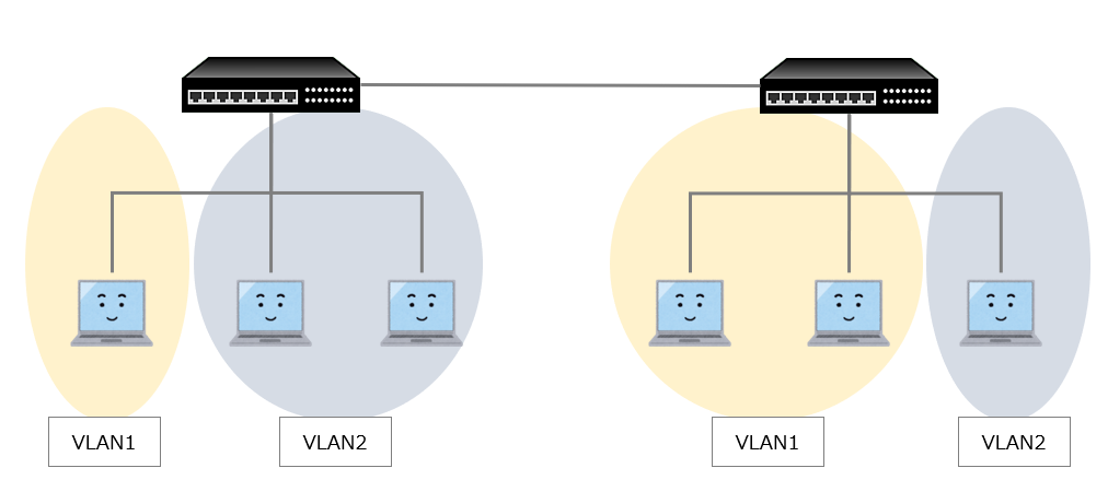 VLANイメージ図2