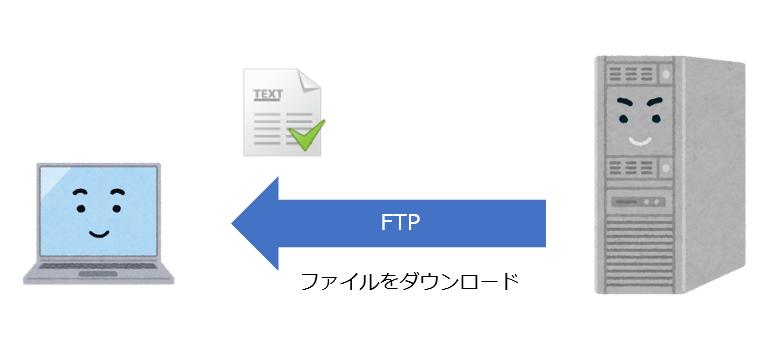 FTPでファイルダウンロード