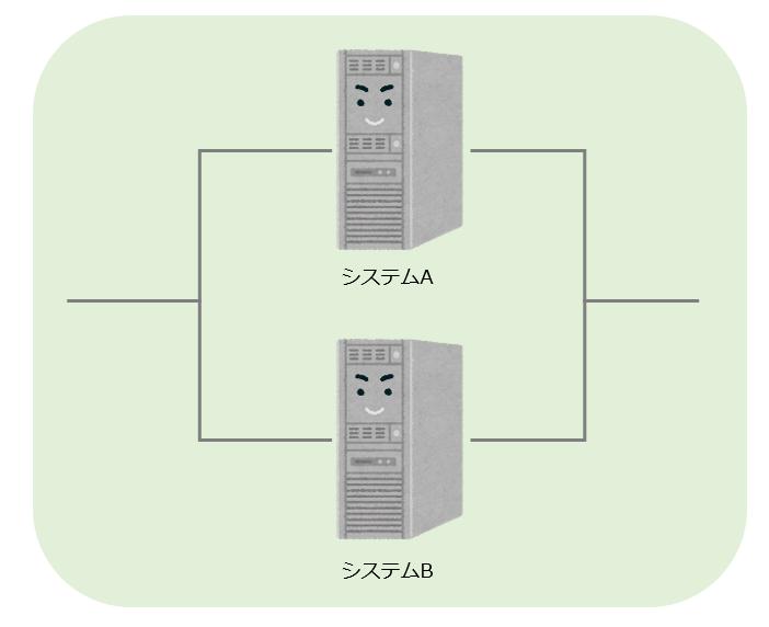 並列に繋がっているシステム