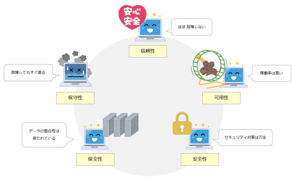 RASISのイメージ図