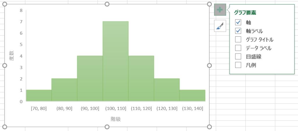 グラフの要素を変更する