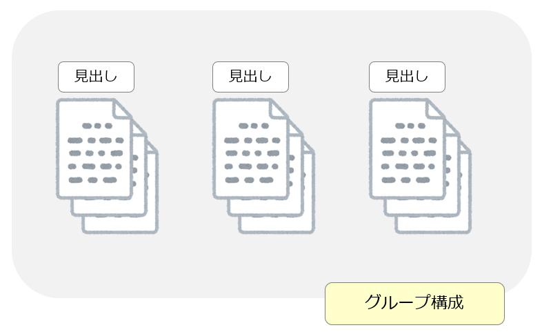 KJ法 グループ構成