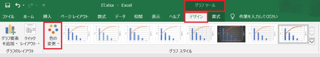 グラフのデザイン変更