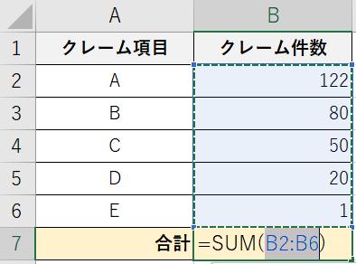 パレート図 件数の合計