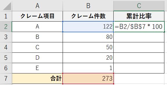 パレート図 累積比率を追加
