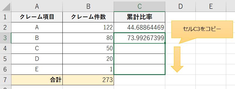 累積比率のコピー