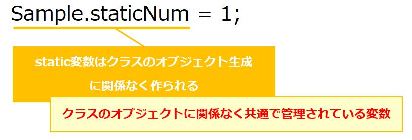 static変数の説明