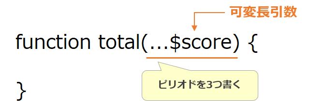 可変長引数の例