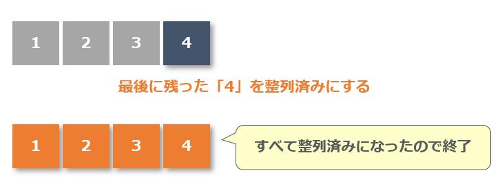 基本選択法4回目